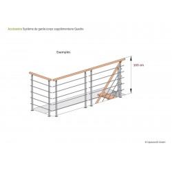 Balustrade modulaire Quadro